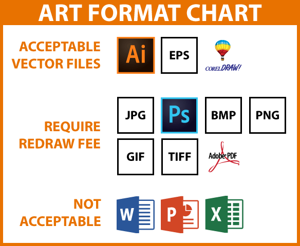 When providing Innovative Ink with your artwork, please refer to this chart to see what is acceptable to send to our Art Department. Acceptable Vector Files include Adobe Illustrator, Encapsulated PostScript or EPS, and Corel Draw file formats. The following file formats would require a re-draw artwork fee: JPEG, Photoshop, Bitmap, PNG, GIF, TIFF, and Adobe PDF. These file formats are not acceptable: Microsoft Word, Microsoft PowerPoint, and Microsoft Excel.